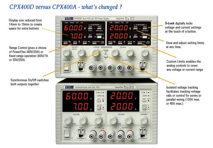 CPX400 comparison image