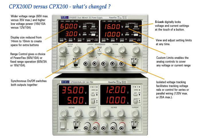 CPX comparison image